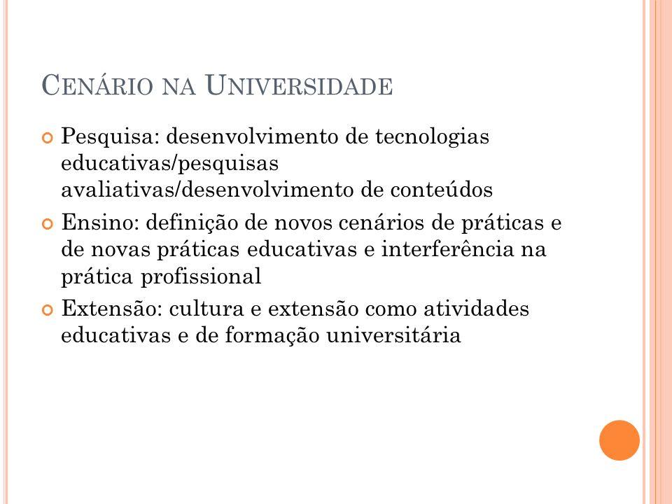 Cenário na Universidade