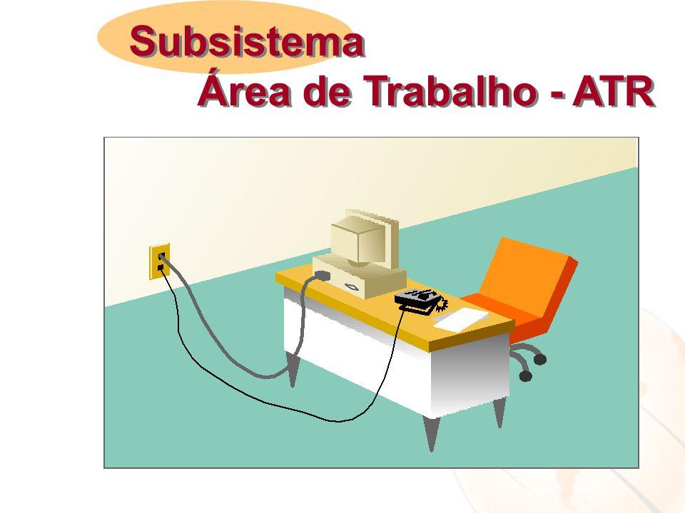 Subsistema Área de Trabalho - ATR