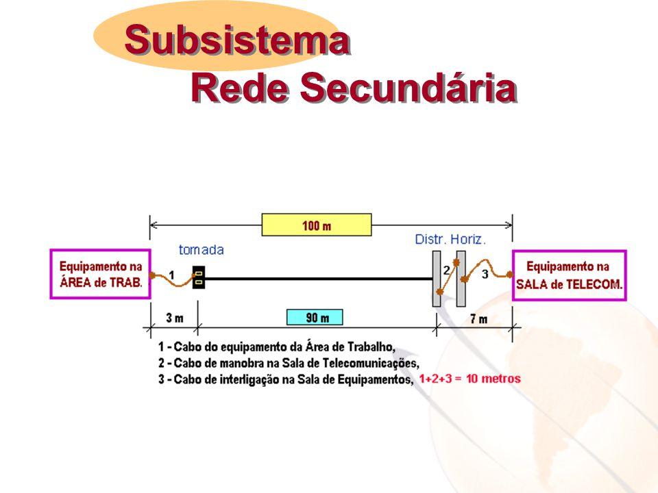 Subsistema Rede Secundária
