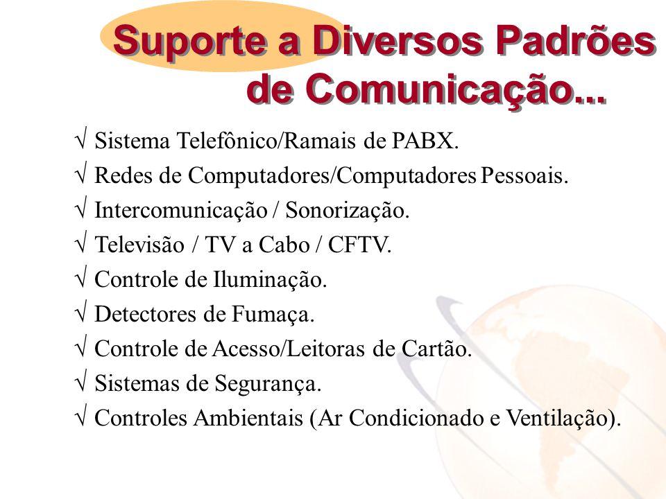 Suporte a Diversos Padrões de Comunicação...