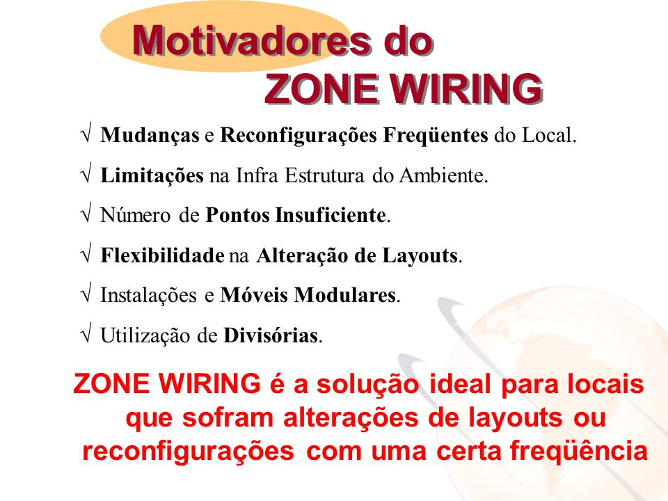 Motivadores do ZONE WIRING