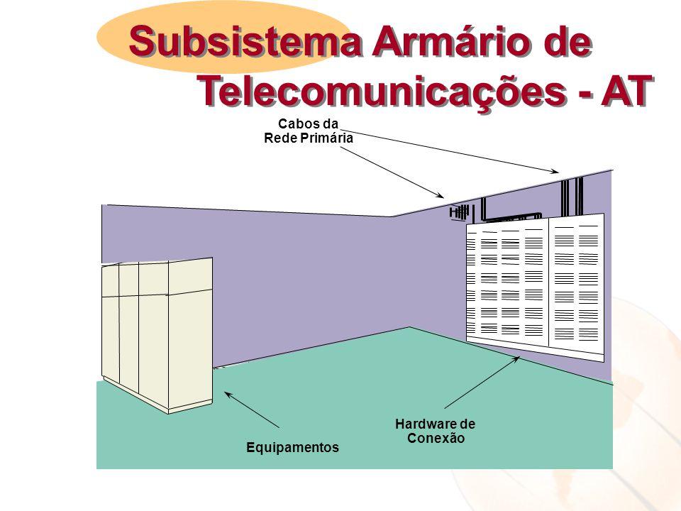 Subsistema Armário de Telecomunicações - AT Cabos da Rede Primária