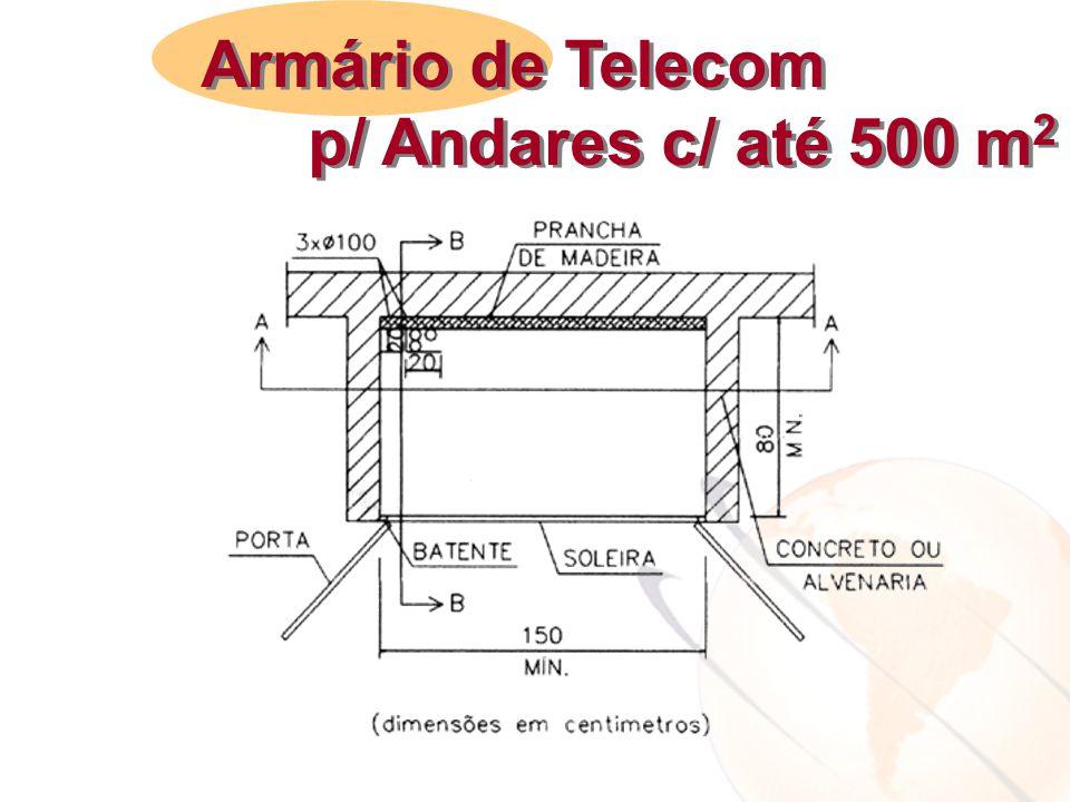 Armário de Telecom p/ Andares c/ até 500 m2