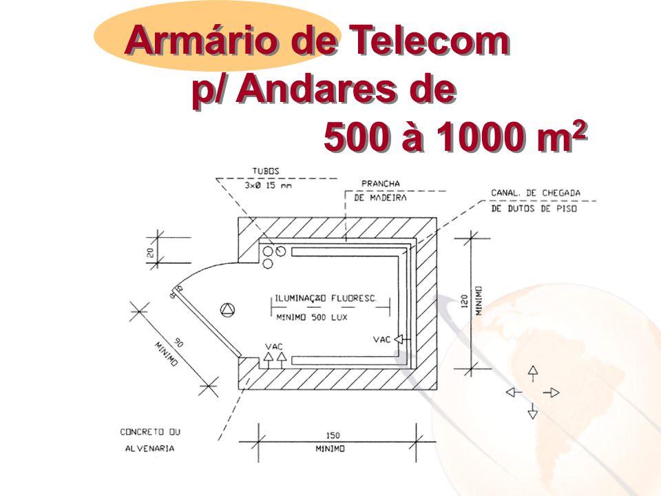 Armário de Telecom p/ Andares de 500 à 1000 m2