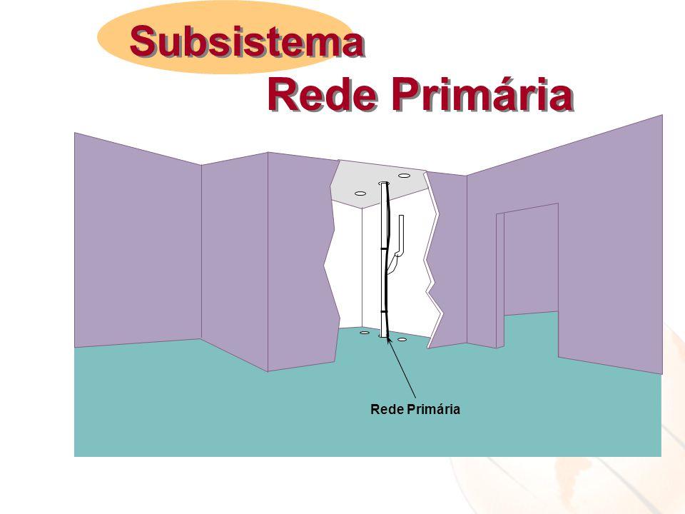 Subsistema Rede Primária Sleeve Backbone Riser Cable Rede Primária