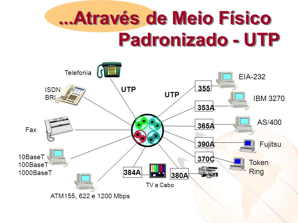 ...Através de Meio Físico Padronizado - UTP 355 353A 365A 390A 370C