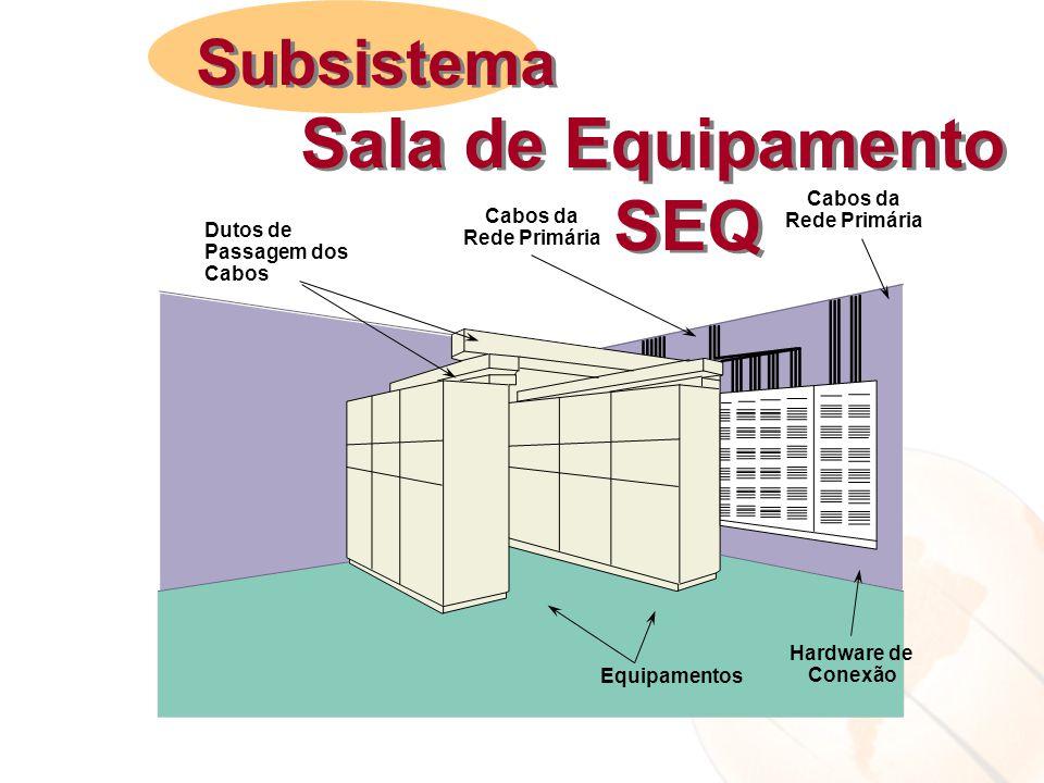 SEQ Subsistema Sala de Equipamento Cabos da Rede Primária