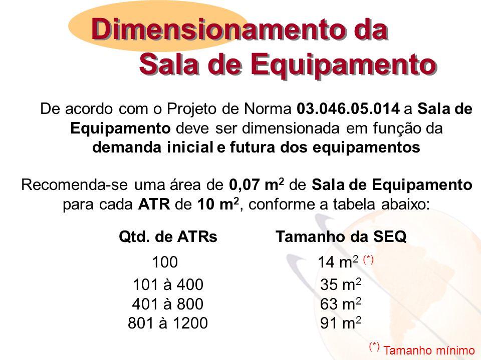 Qtd. de ATRs Tamanho da SEQ