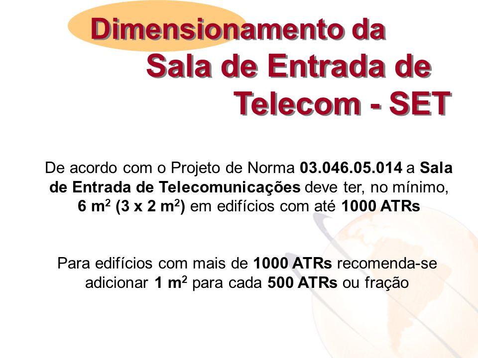 Telecom - SET Dimensionamento da Sala de Entrada de