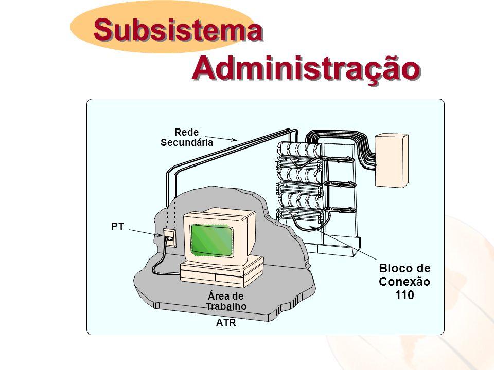 Subsistema Administração Bloco de Conexão 110 Rede Secundária PT