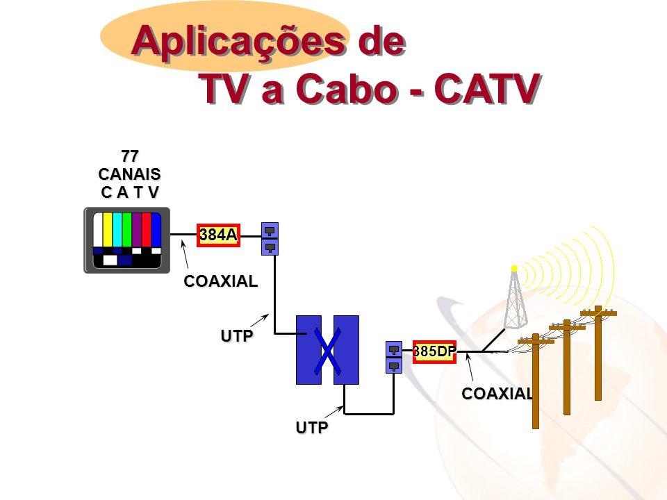 Aplicações de TV a Cabo - CATV 77 CANAIS C A T V 384A UTP COAXIAL