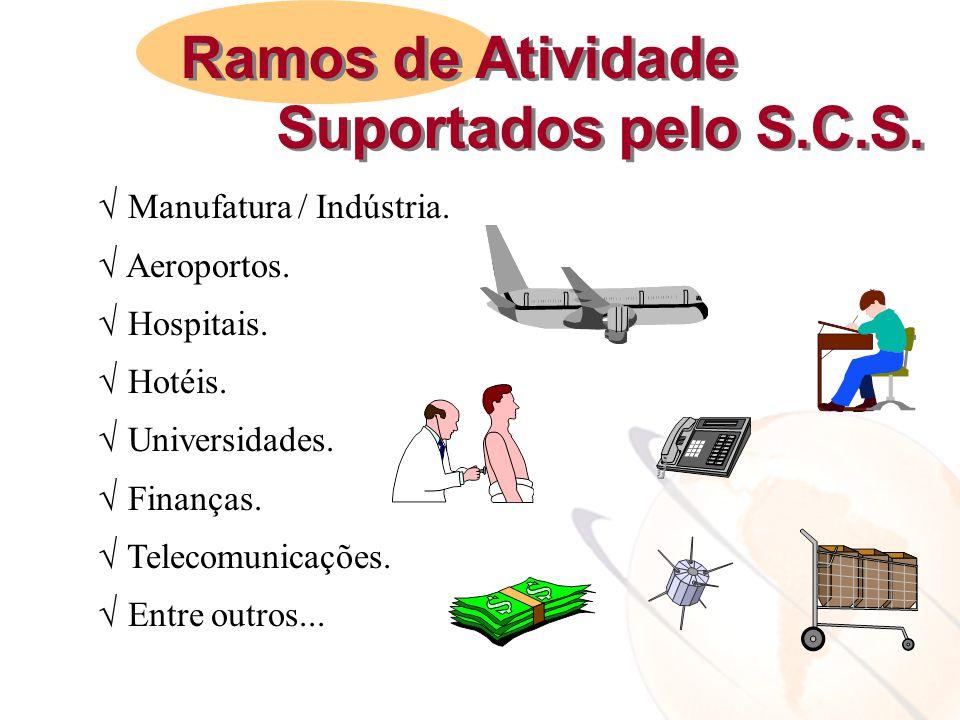 Ramos de Atividade Suportados pelo S.C.S. Manufatura / Indústria.