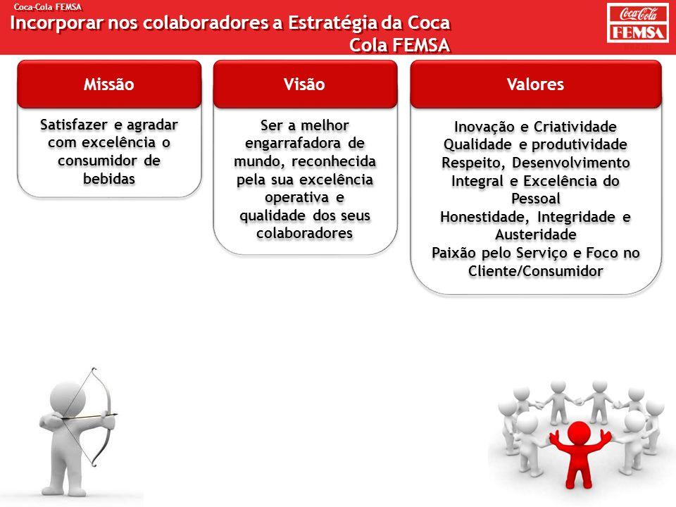 Incorporar nos colaboradores a Estratégia da Coca Cola FEMSA