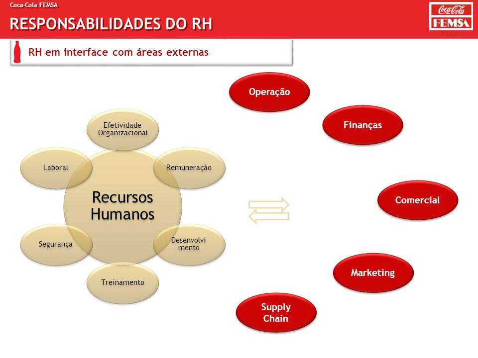 RESPONSABILIDADES DO RH