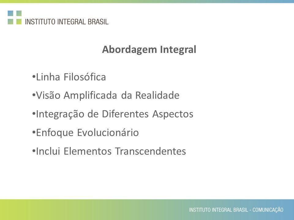 Abordagem Integral Linha Filosófica. Visão Amplificada da Realidade. Integração de Diferentes Aspectos.