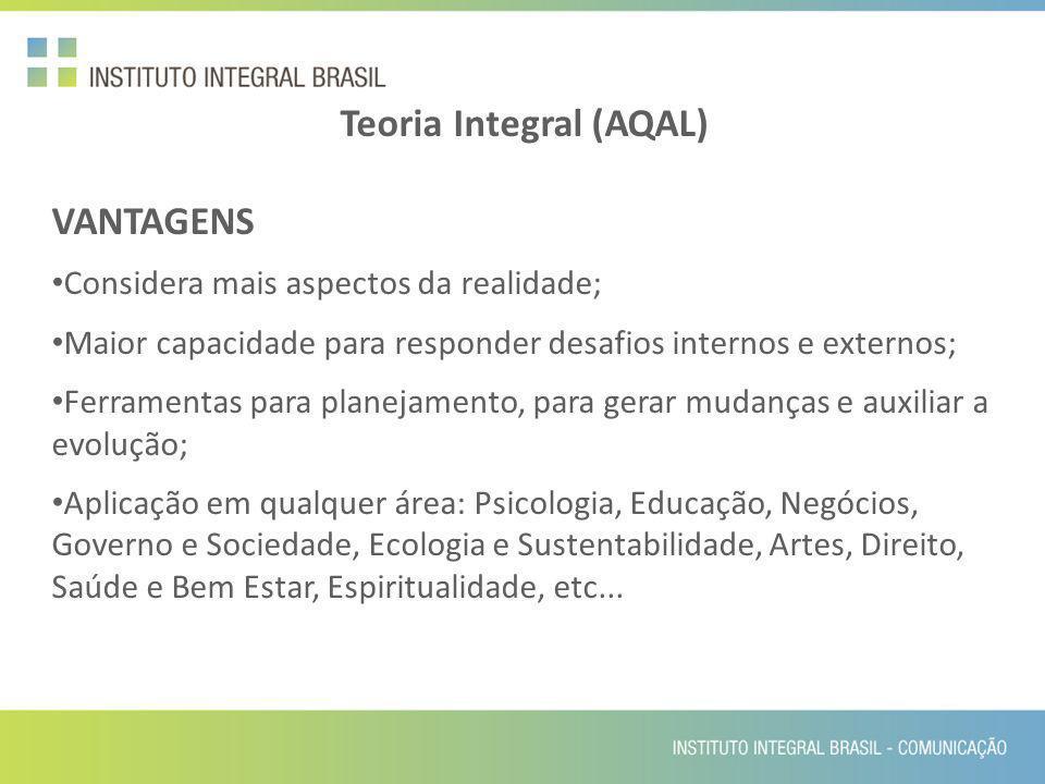 Teoria Integral (AQAL)