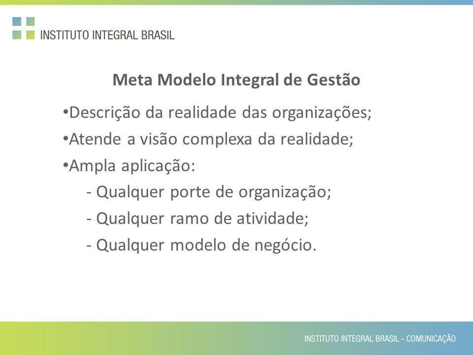 Meta Modelo Integral de Gestão