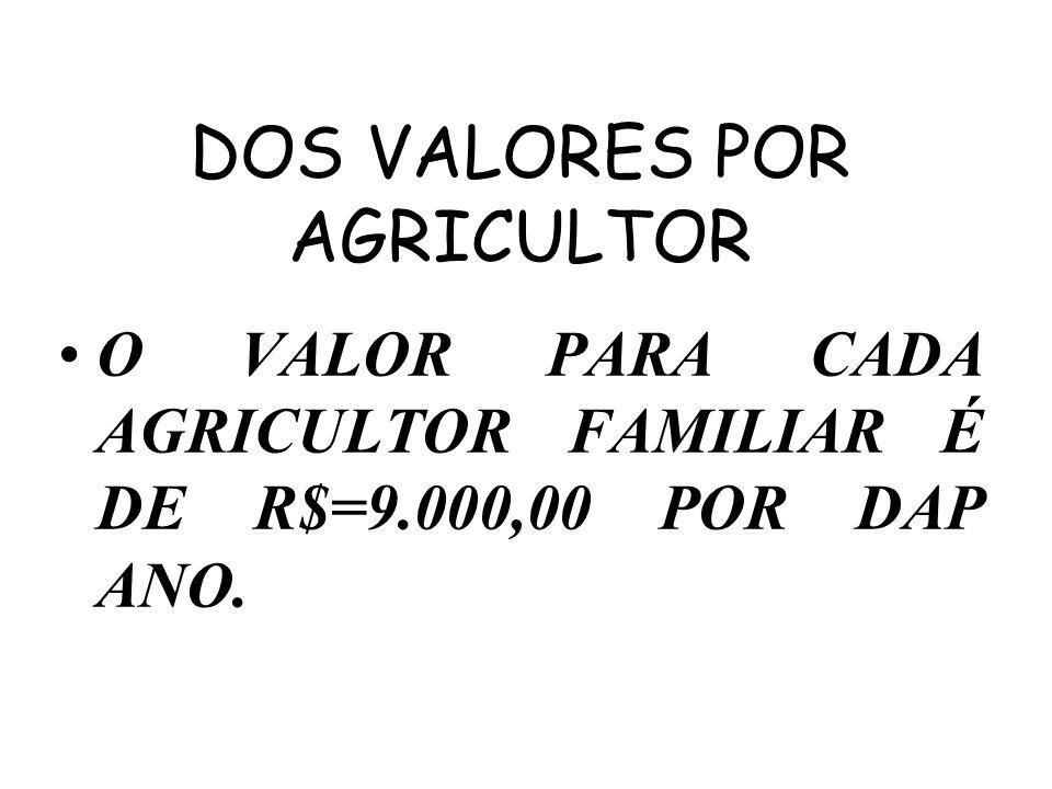 DOS VALORES POR AGRICULTOR