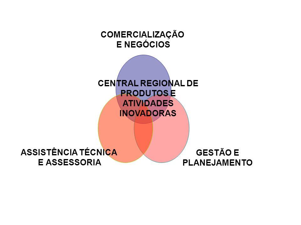 CENTRAL REGIONAL DE PRODUTOS E ATIVIDADES INOVADORAS
