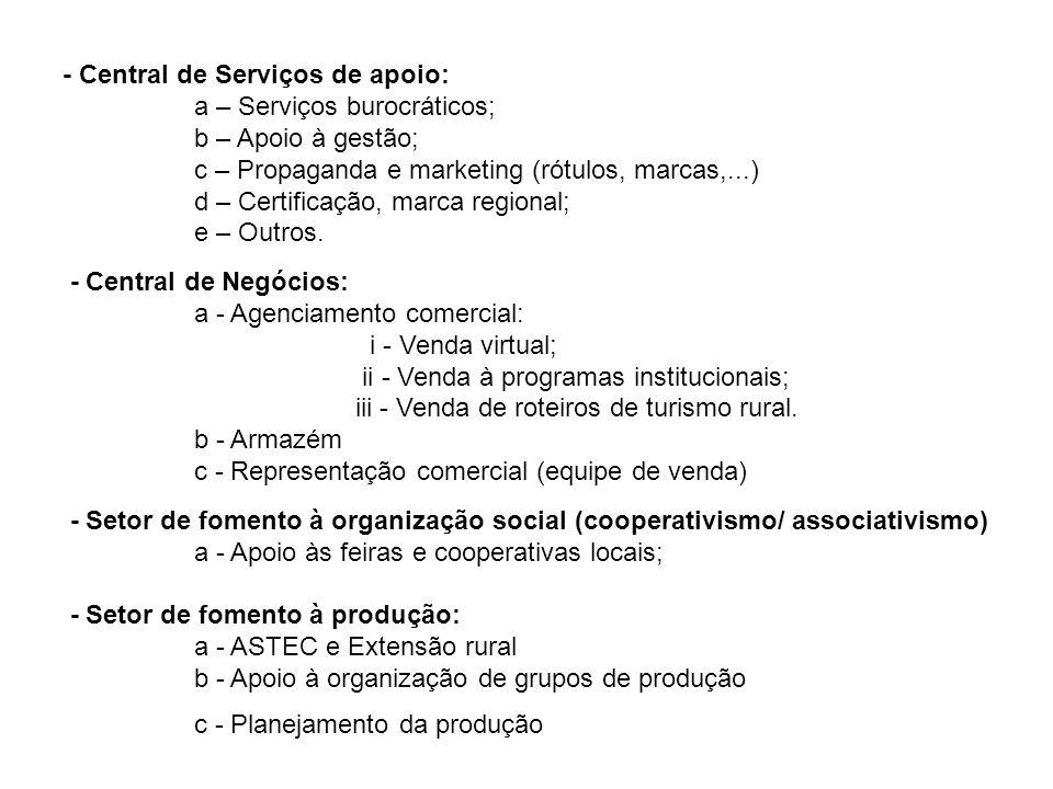 - Central de Serviços de apoio: