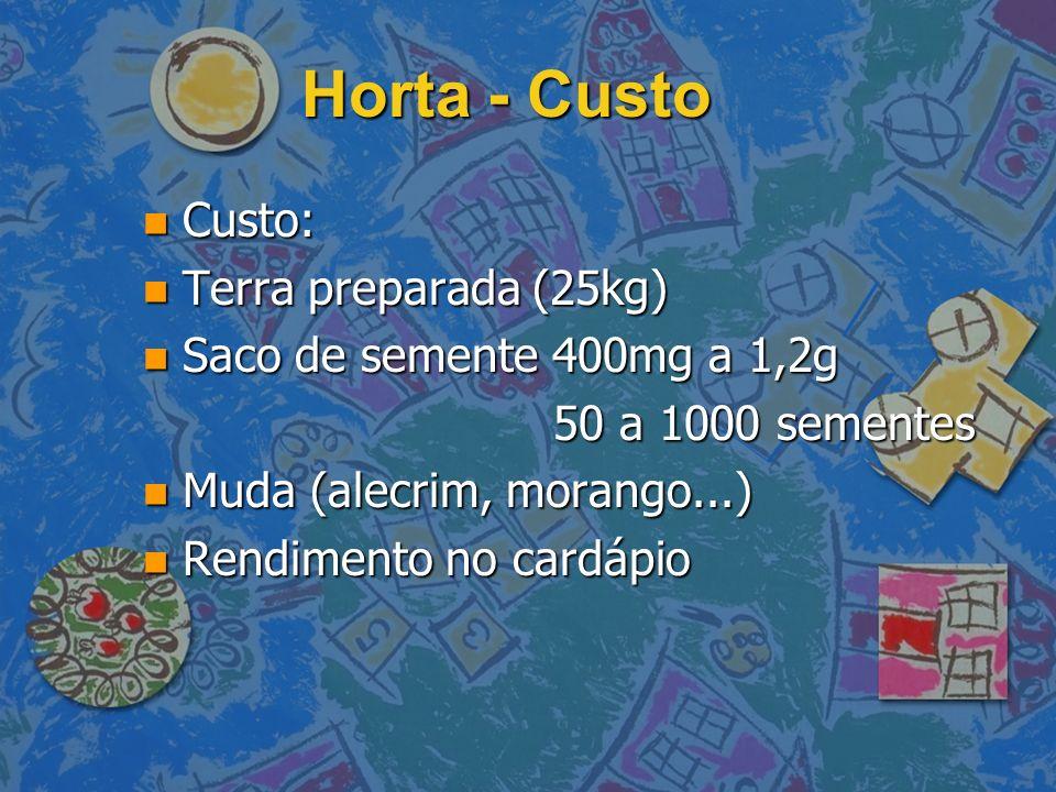 Horta - Custo Custo: Terra preparada (25kg)