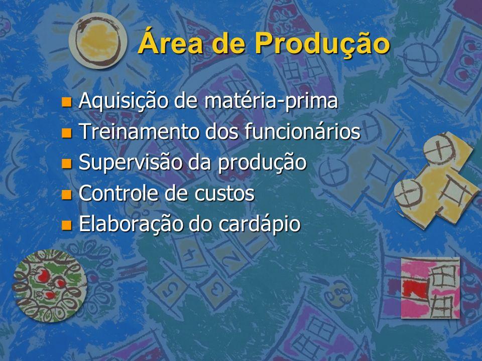 Área de Produção Aquisição de matéria-prima