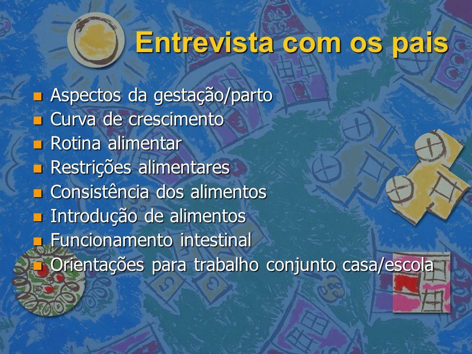 Entrevista com os pais Aspectos da gestação/parto Curva de crescimento