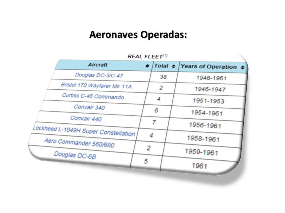 Aeronaves Operadas: