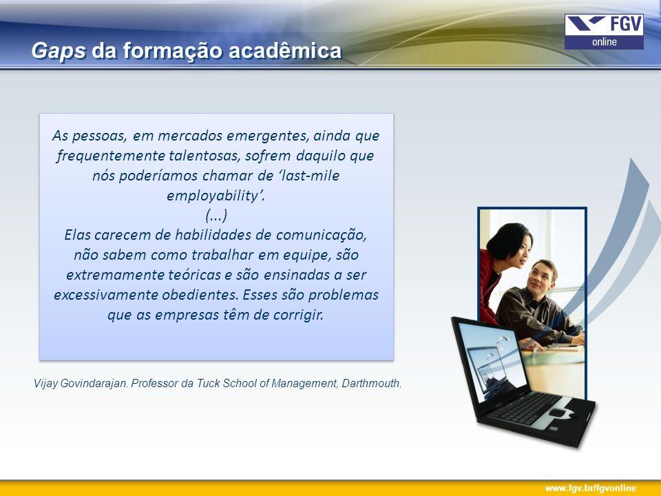 Gaps da formação acadêmica