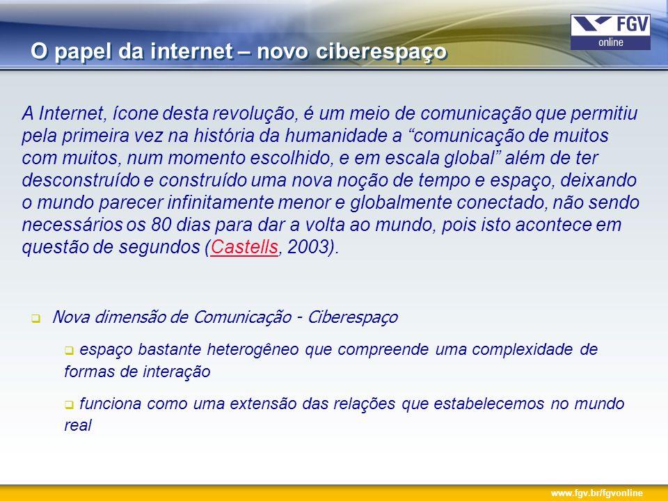 O papel da internet – novo ciberespaço