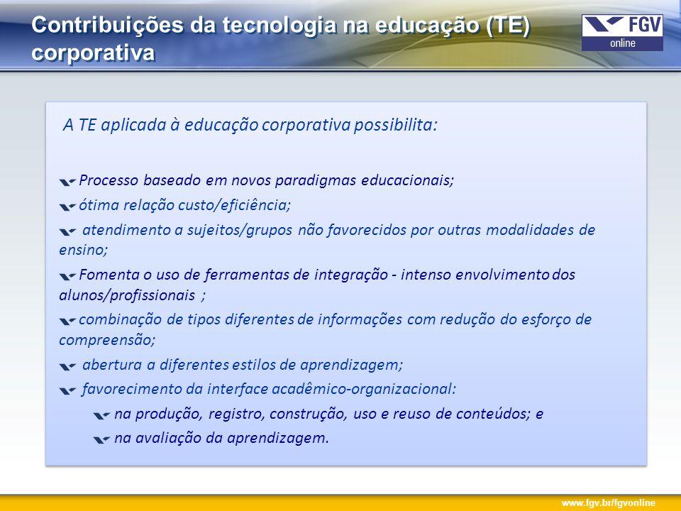 Contribuições da tecnologia na educação (TE) corporativa