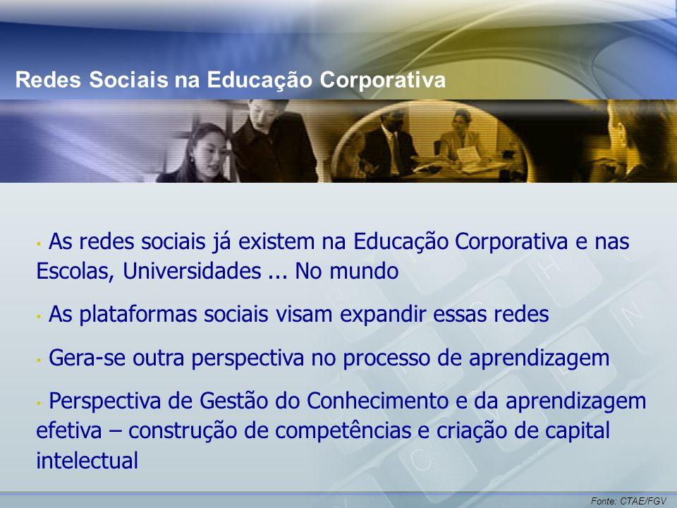 Redes Sociais na Educação Corporativa