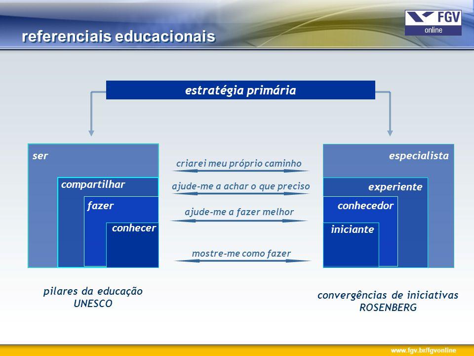 referenciais educacionais