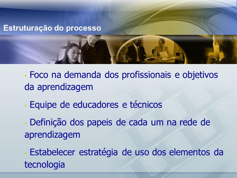 Foco na demanda dos profissionais e objetivos da aprendizagem