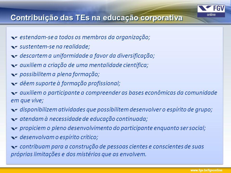 Contribuição das TEs na educação corporativa
