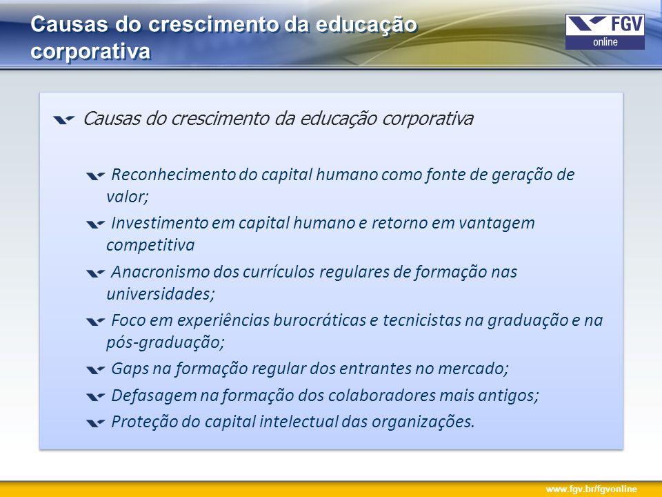 Causas do crescimento da educação corporativa