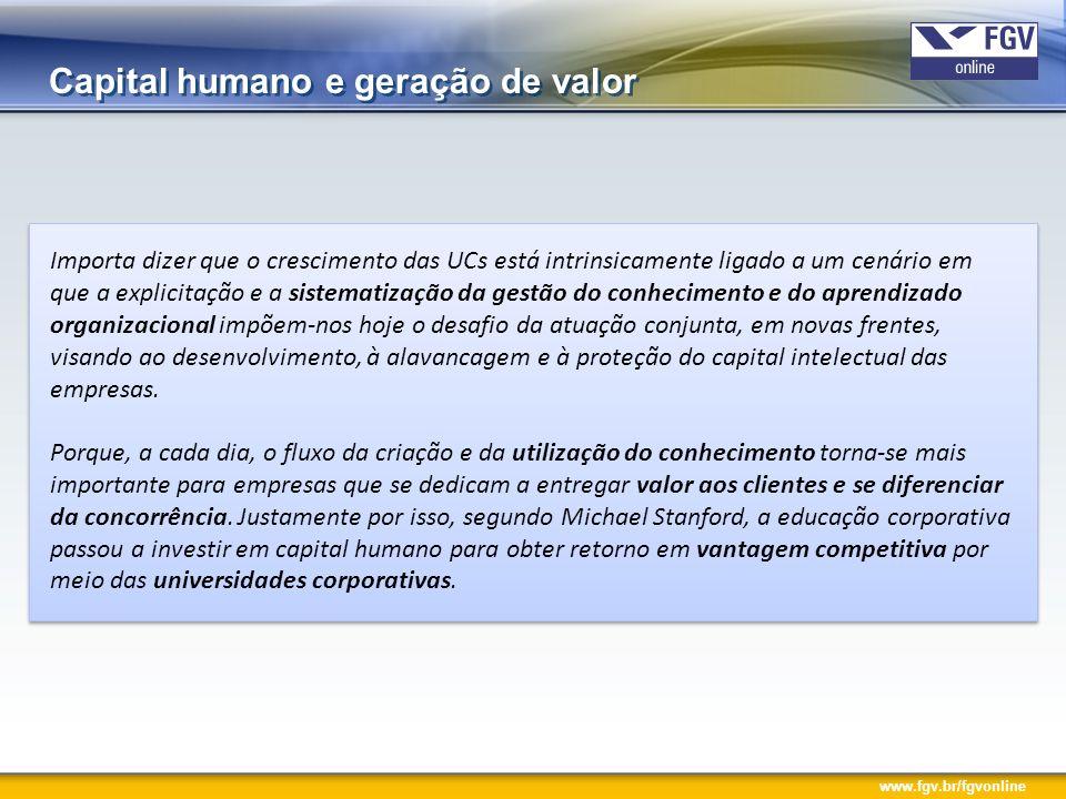 Capital humano e geração de valor
