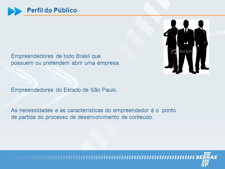 Perfil do Público Empreendedores de todo Brasil que