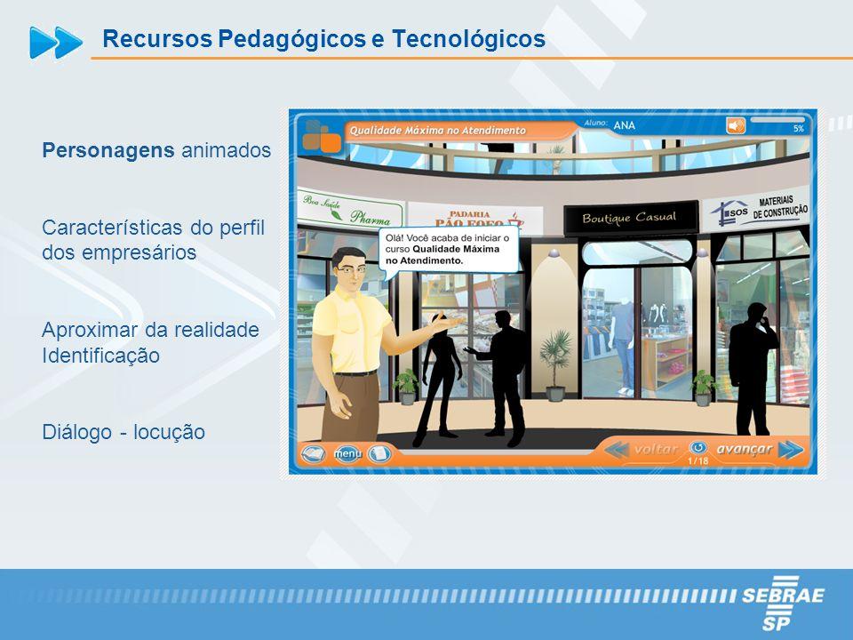 Recursos Pedagógicos e Tecnológicos