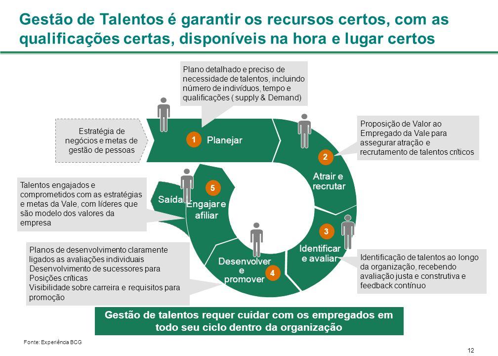 Estratégia de negócios e metas de gestão de pessoas