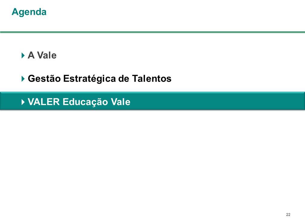 Agenda A Vale Gestão Estratégica de Talentos VALER Educação Vale
