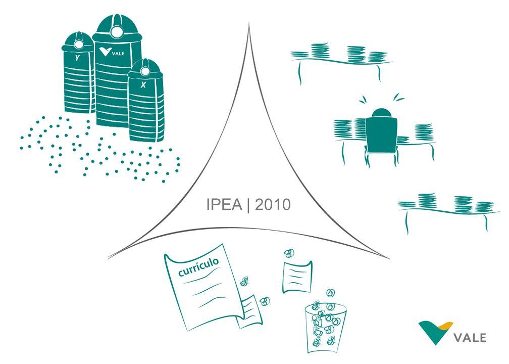 IPEA | 2010