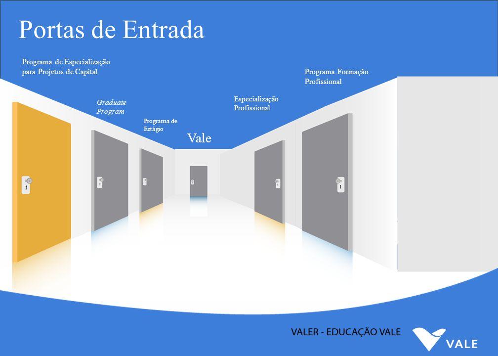 Portas de Entrada Programa de Especialização para Projetos de Capital. Programa Formação Profissional.