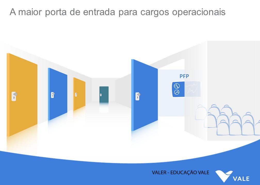 A maior porta de entrada para cargos operacionais