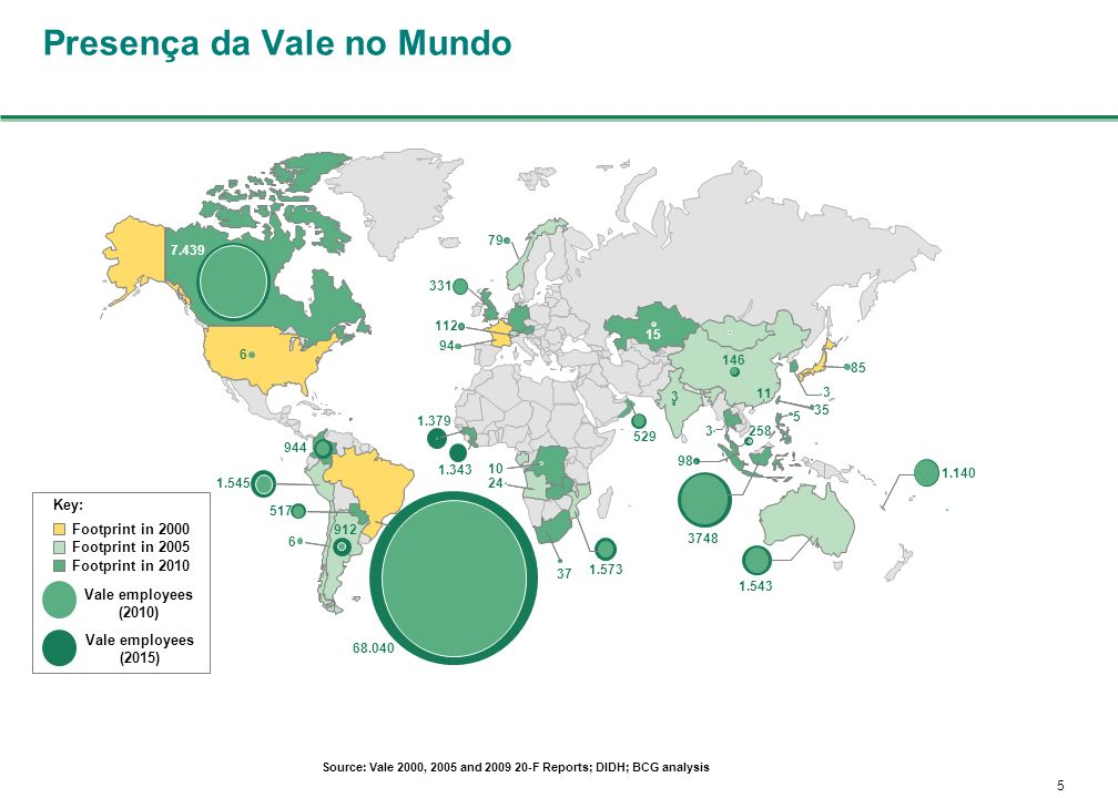 Source: Vale 2000, 2005 and 2009 20-F Reports; DIDH; BCG analysis
