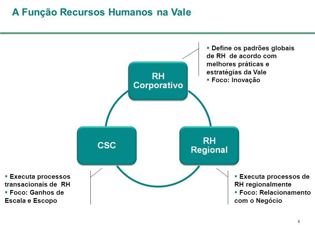 A Função Recursos Humanos na Vale