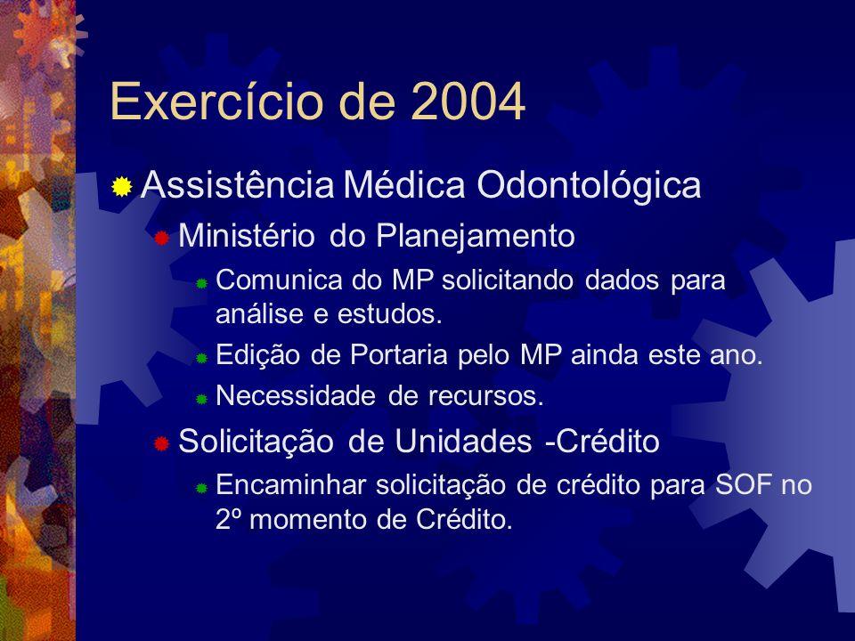 Exercício de 2004 Assistência Médica Odontológica