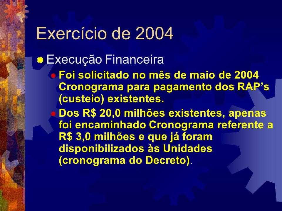 Exercício de 2004 Execução Financeira