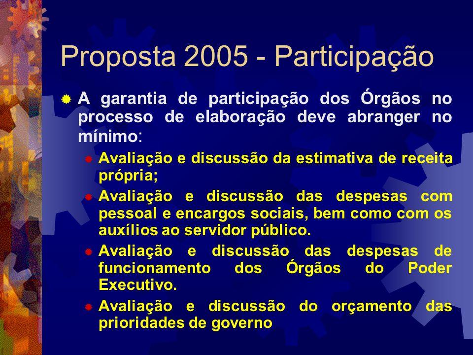 Proposta 2005 - Participação
