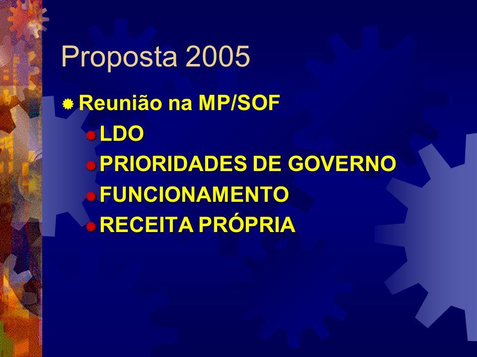 Proposta 2005 Reunião na MP/SOF LDO PRIORIDADES DE GOVERNO